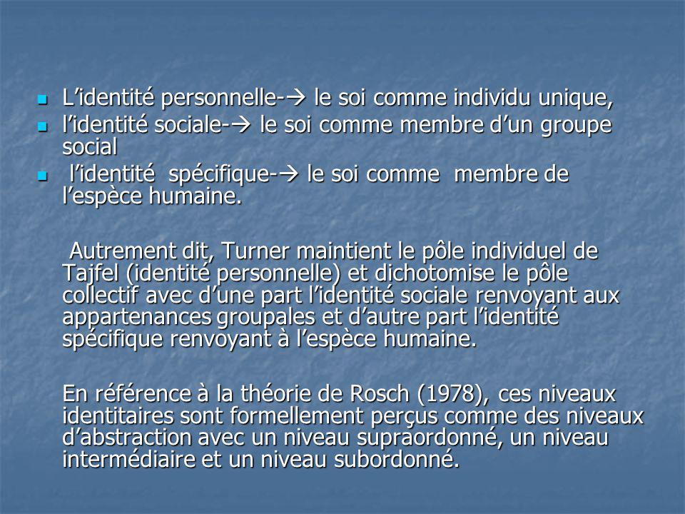 L'identité personnelle- le soi comme individu unique,