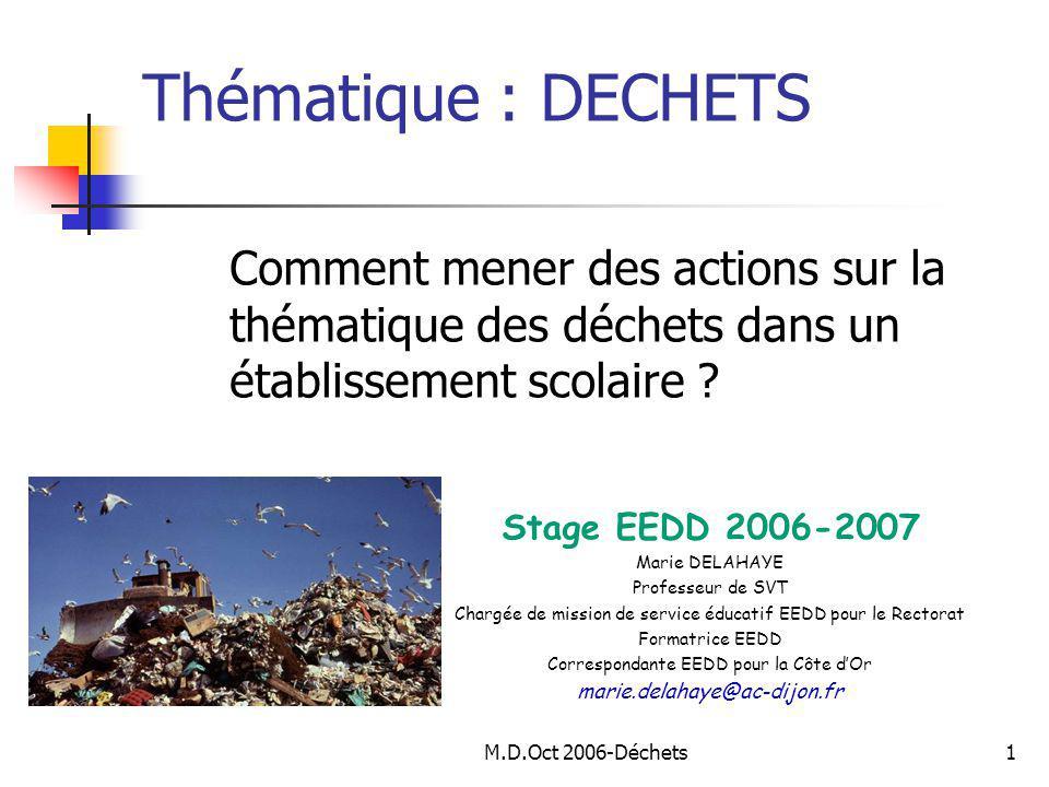 Thématique : DECHETS Comment mener des actions sur la thématique des déchets dans un établissement scolaire