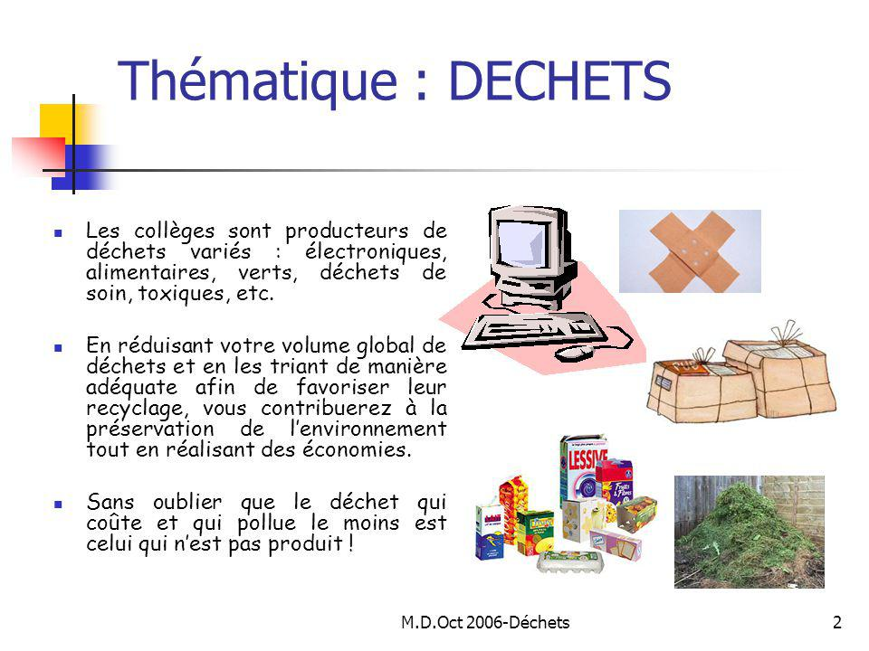 Thématique : DECHETS Les collèges sont producteurs de déchets variés : électroniques, alimentaires, verts, déchets de soin, toxiques, etc.