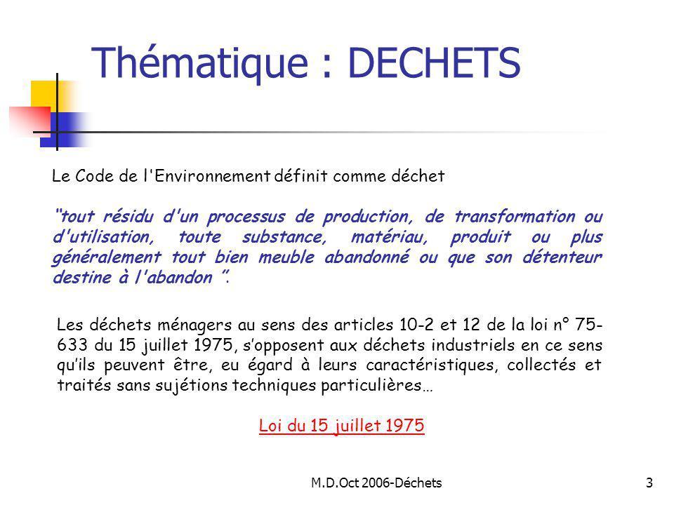 Thématique : DECHETS Le Code de l Environnement définit comme déchet
