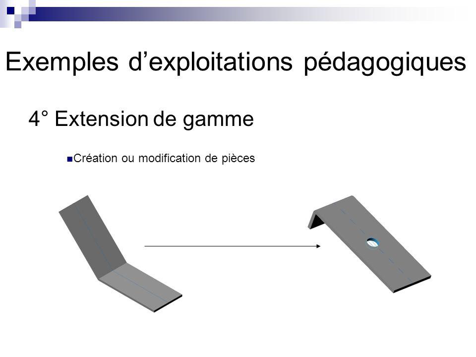 Exemples d'exploitations pédagogiques