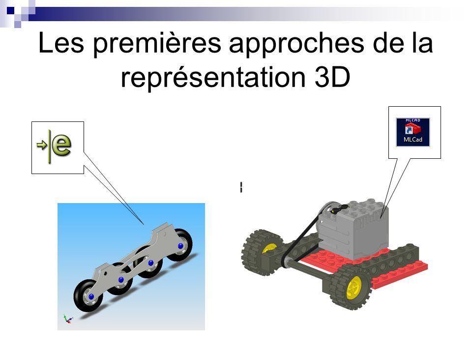 Les premières approches de la représentation 3D