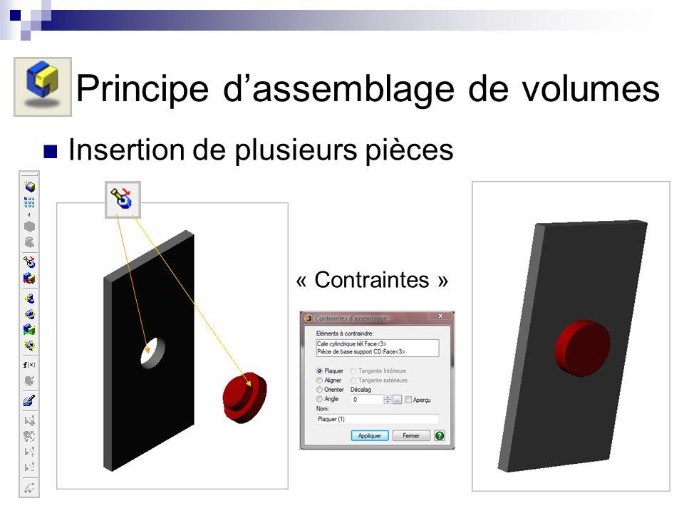 Principe d'assemblage de volumes