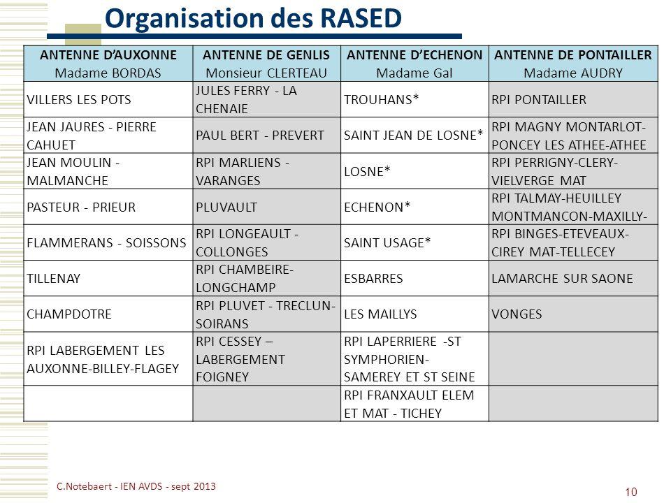 Organisation des RASED