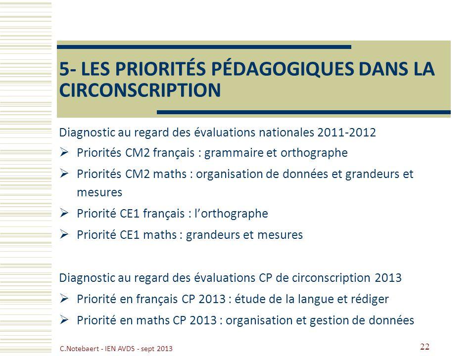 5- LES PRIORITÉS PÉDAGOGIQUES DANS LA CIRCONSCRIPTION