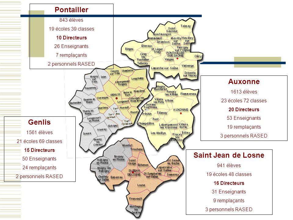 Pontailler Auxonne Genlis Saint Jean de Losne