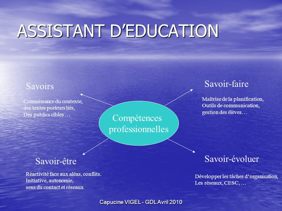 ASSISTANT D'EDUCATION