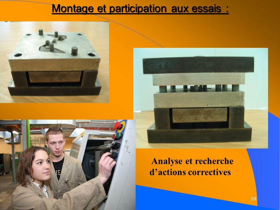 Montage et participation aux essais :