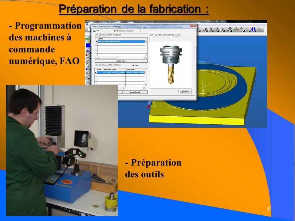 Préparation de la fabrication :