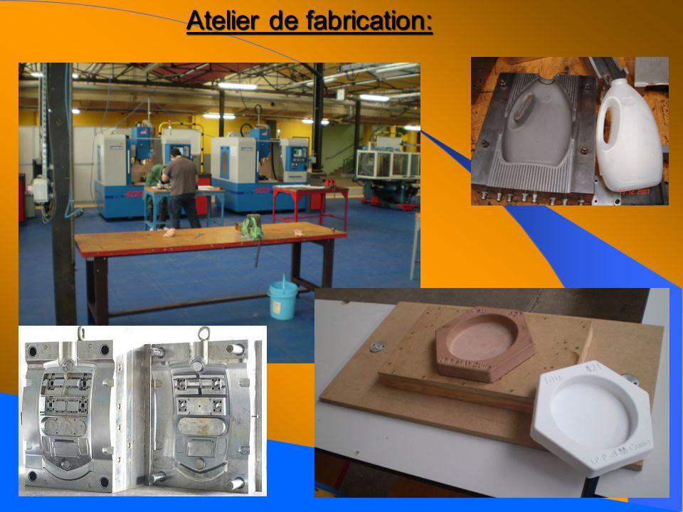 Atelier de fabrication: