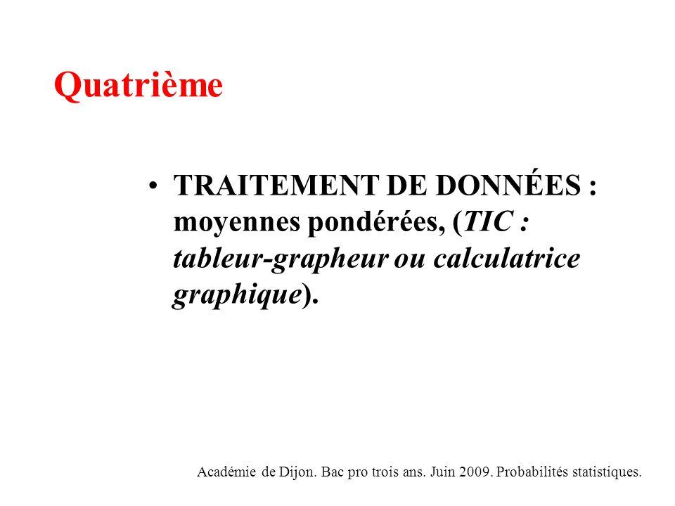 Quatrième TRAITEMENT DE DONNÉES : moyennes pondérées, (TIC : tableur-grapheur ou calculatrice graphique).