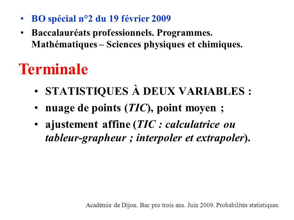 Terminale STATISTIQUES À DEUX VARIABLES :