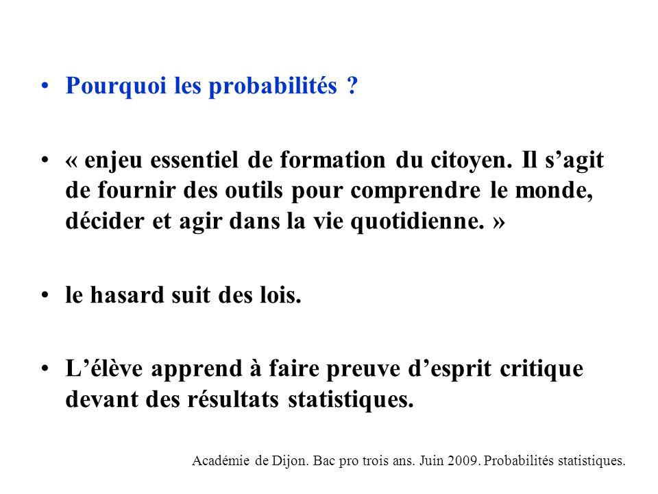 Pourquoi les probabilités