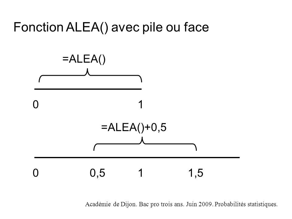 Fonction ALEA() avec pile ou face
