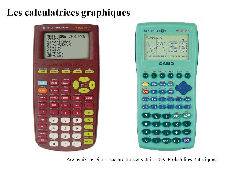 Les calculatrices graphiques