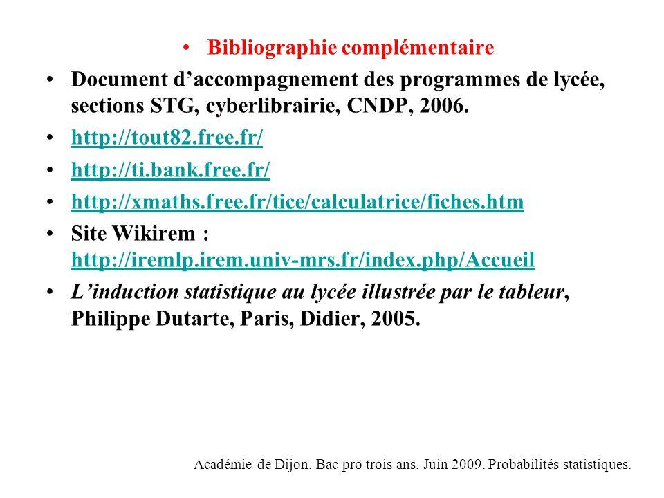 Bibliographie complémentaire