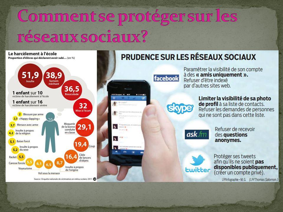 Comment se protéger sur les réseaux sociaux