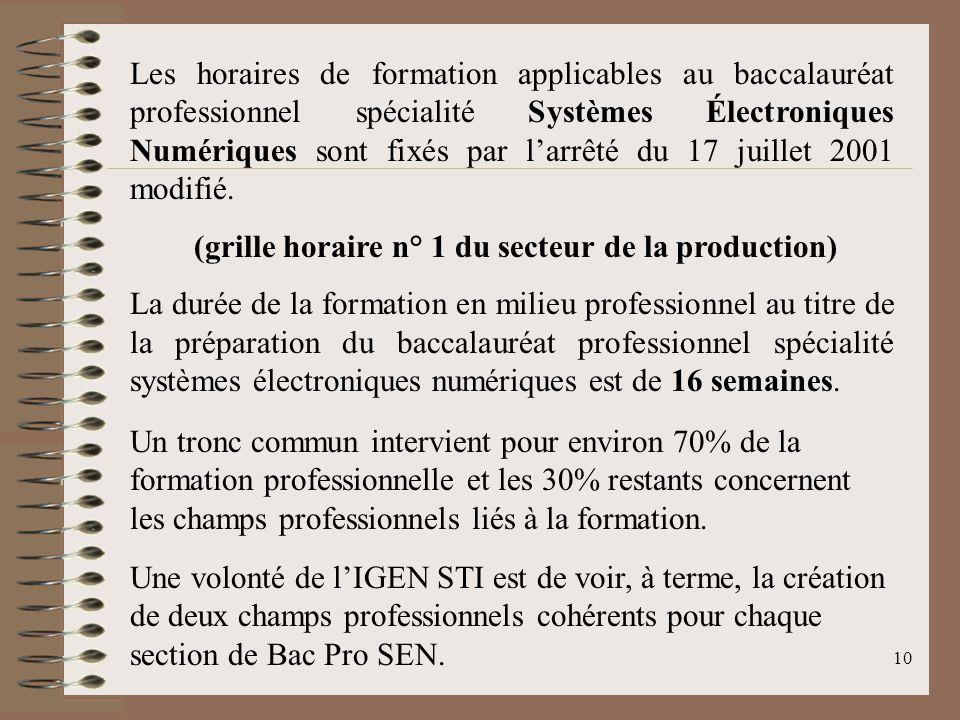 (grille horaire n° 1 du secteur de la production)