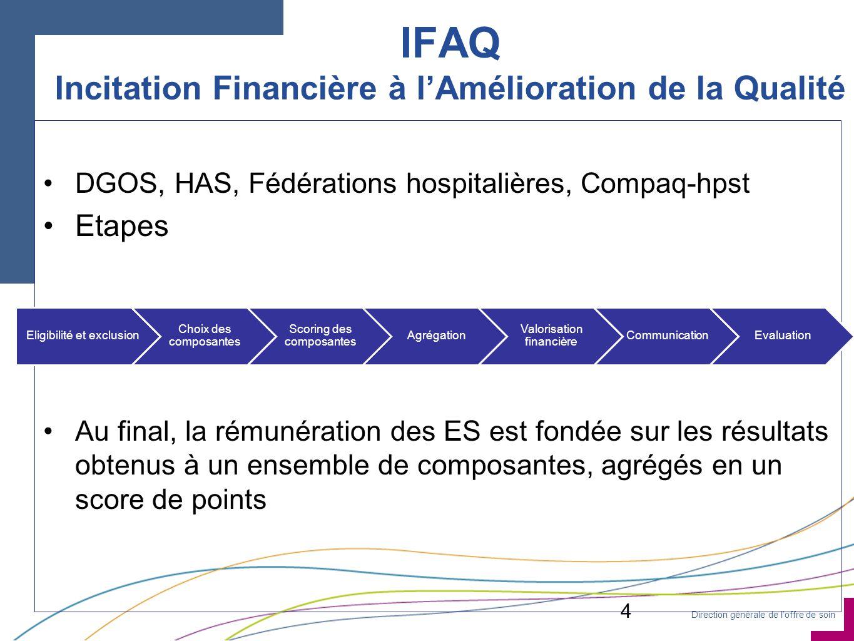 IFAQ Incitation Financière à l'Amélioration de la Qualité