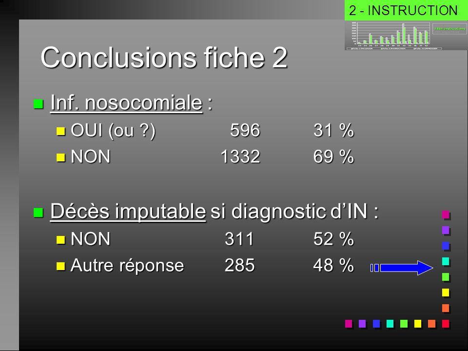 Conclusions fiche 2 Inf. nosocomiale :