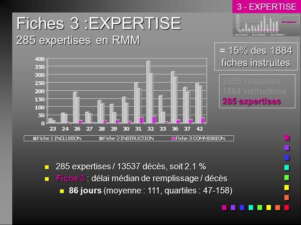 Fiches 3 :EXPERTISE 285 expertises en RMM