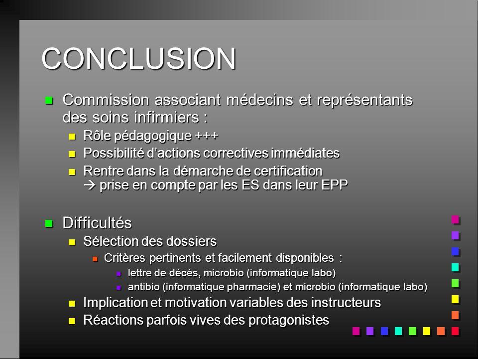 CONCLUSION Commission associant médecins et représentants des soins infirmiers : Rôle pédagogique +++