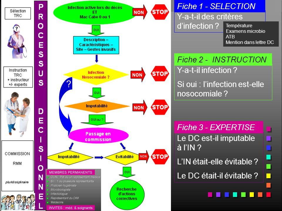 Fiche 1 - SELECTION Y-a-t-il des critères d'infection