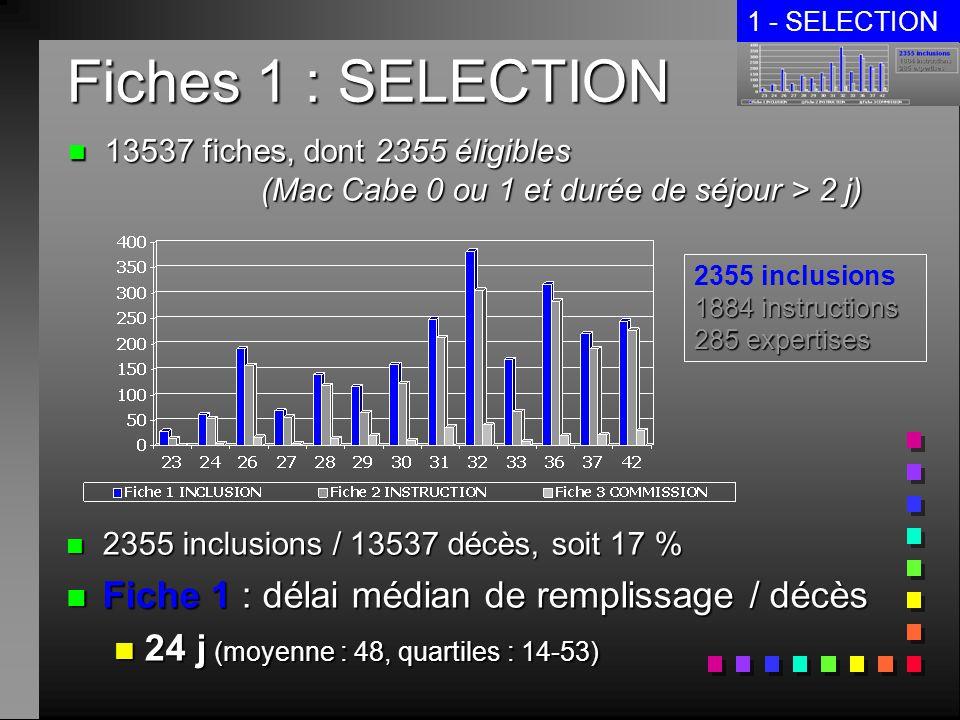 Fiches 1 : SELECTION Fiche 1 : délai médian de remplissage / décès
