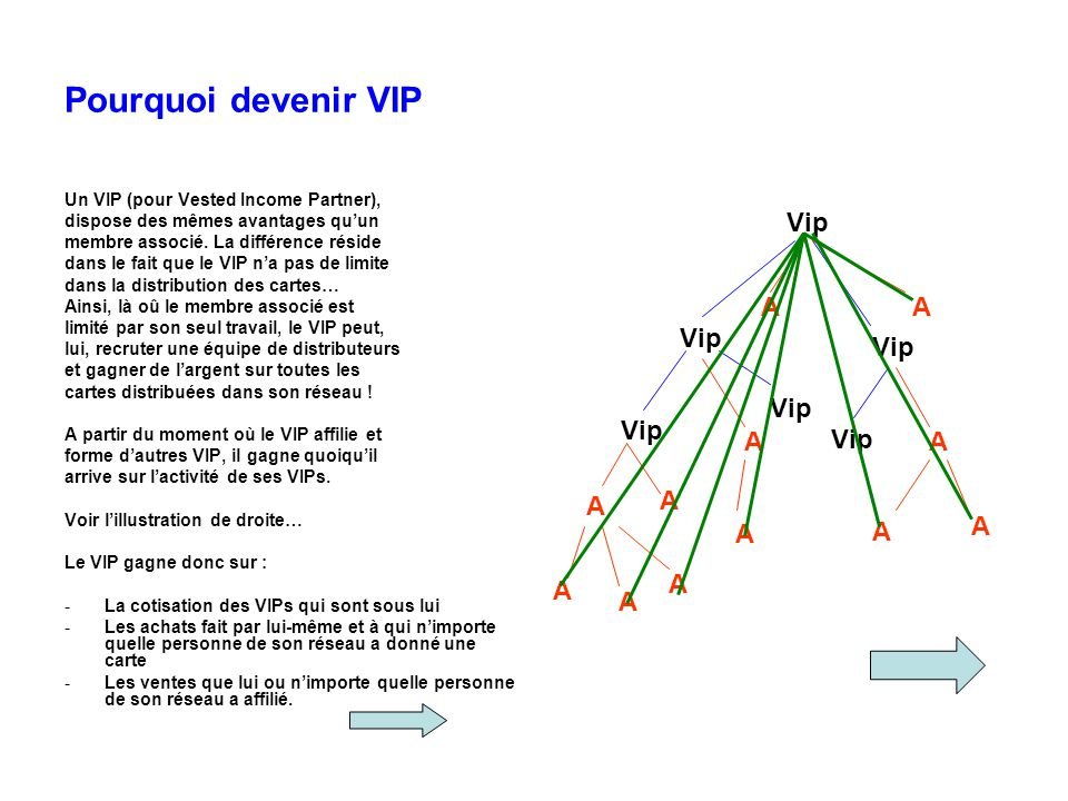 Pourquoi devenir VIP Vip A A Vip Vip Vip Vip A Vip A A A A A A A A A