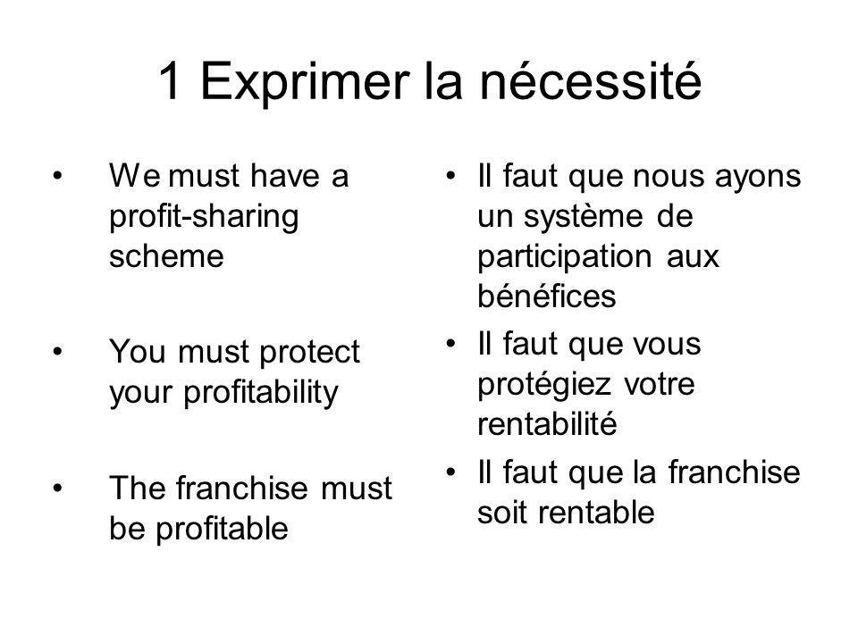 1 Exprimer la nécessité We must have a profit-sharing scheme
