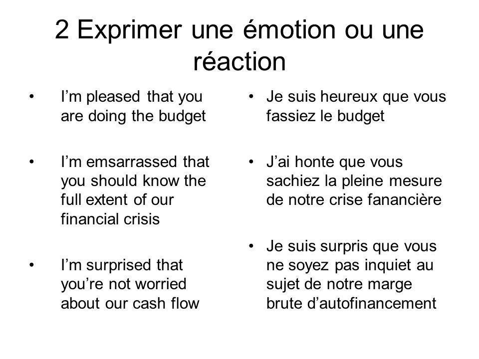 2 Exprimer une émotion ou une réaction