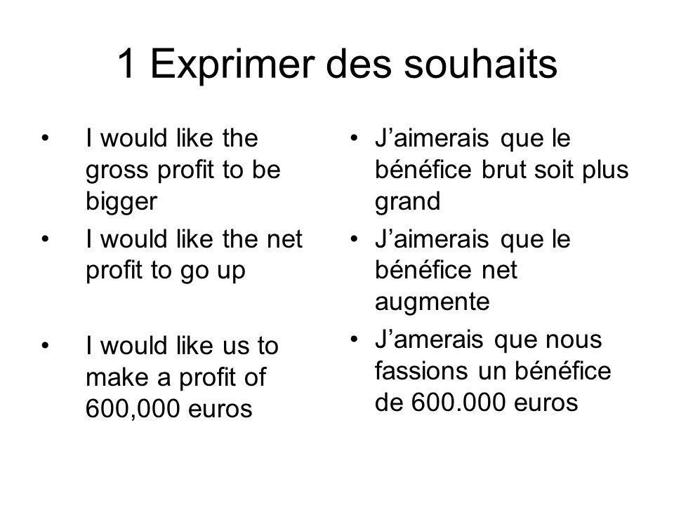1 Exprimer des souhaits I would like the gross profit to be bigger