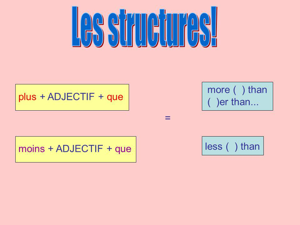 Les structures! more ( ) than ( )er than... plus + ADJECTIF + que =