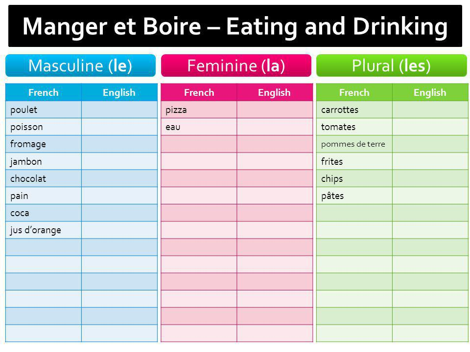 Manger et Boire – Eating and Drinking