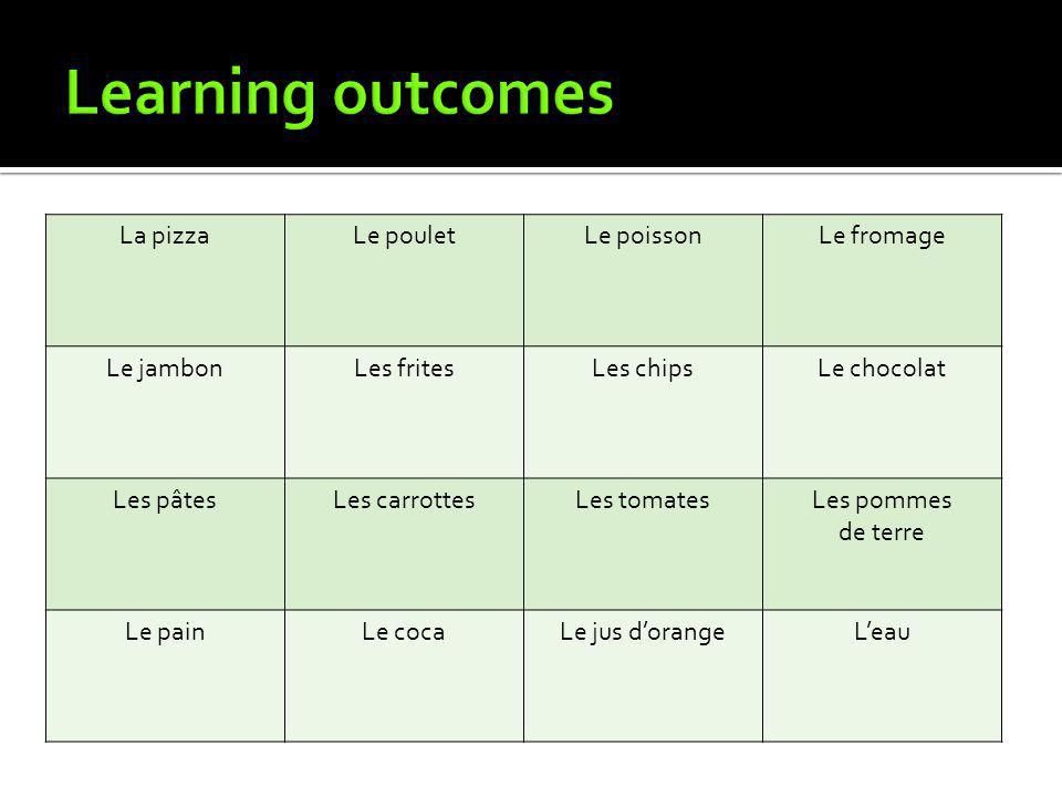Learning outcomes I will be able to: