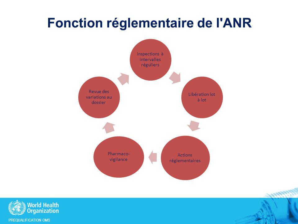 Fonction réglementaire de l ANR