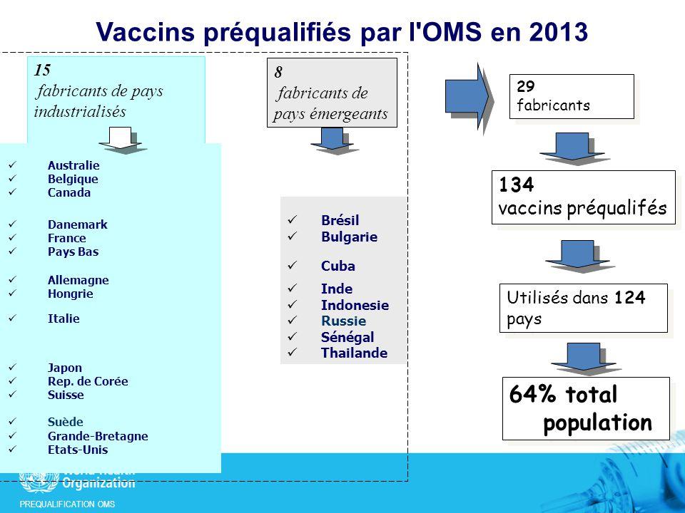 Vaccins préqualifiés par l OMS en 2013