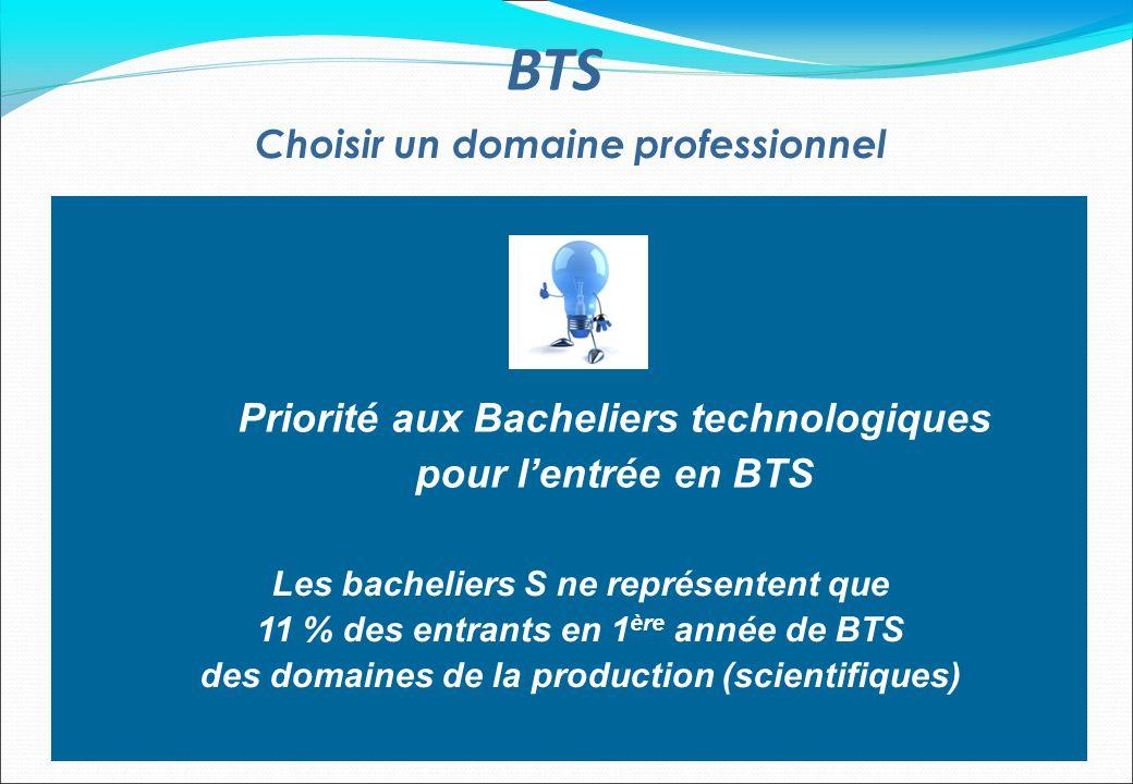 BTS Priorité aux Bacheliers technologiques pour l'entrée en BTS