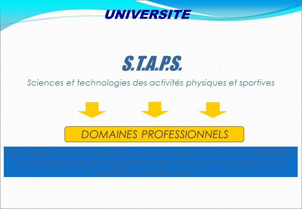 S.T.A.P.S. UNIVERSITE DOMAINES PROFESSIONNELS