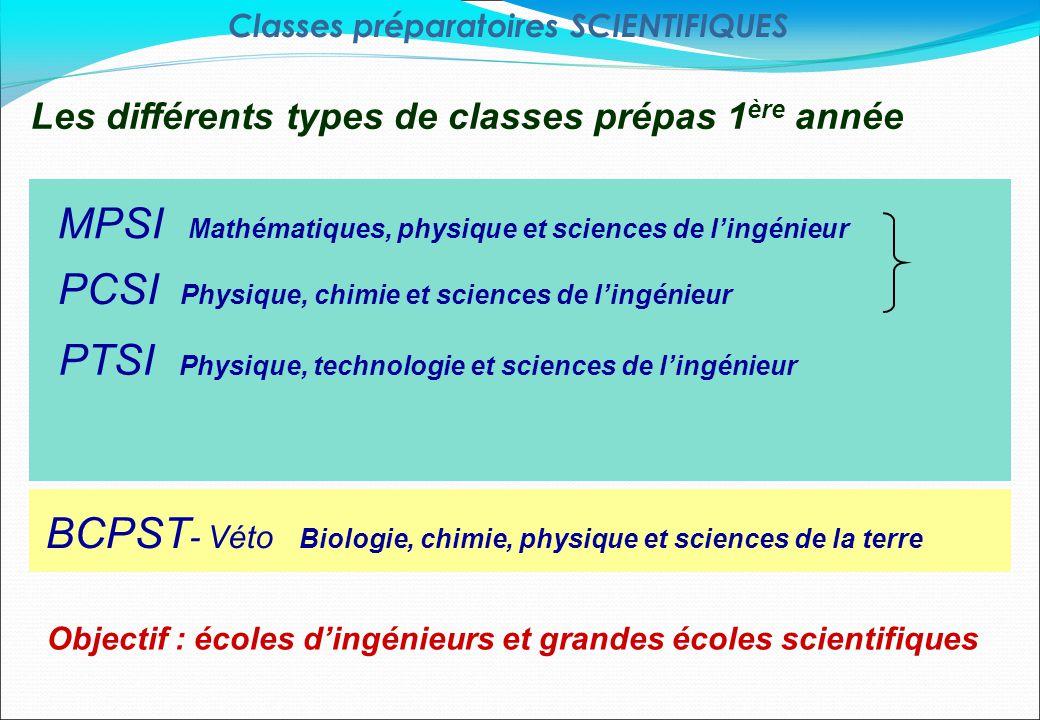 MPSI Mathématiques, physique et sciences de l'ingénieur