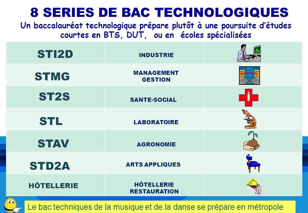 8 SERIES DE BAC TECHNOLOGIQUES