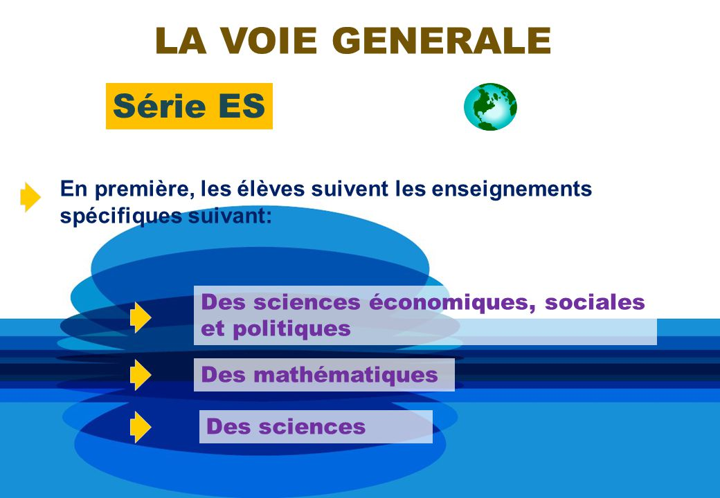 LA VOIE GENERALE Série ES