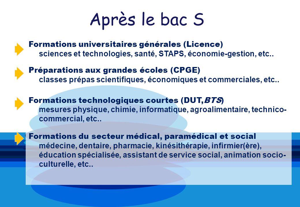 Après le bac S Formations universitaires générales (Licence) sciences et technologies, santé, STAPS, économie-gestion, etc..