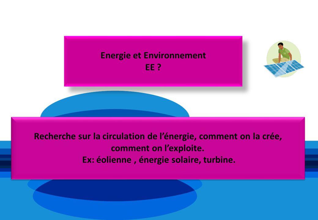 Energie et Environnement Ex: éolienne , énergie solaire, turbine.