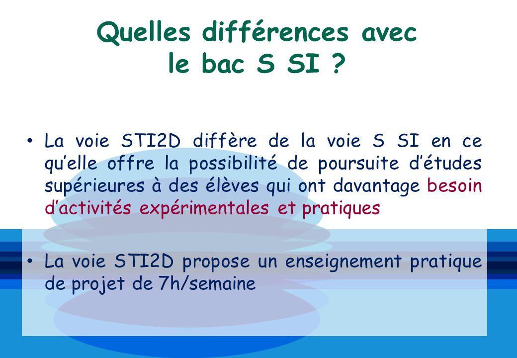 Quelles différences avec le bac S SI