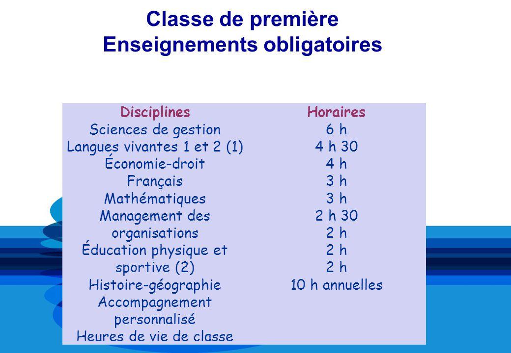 Classe de première Enseignements obligatoires