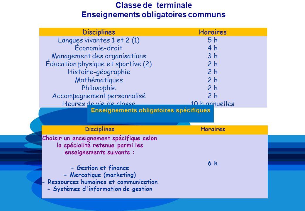 Classe de terminale Enseignements obligatoires communs