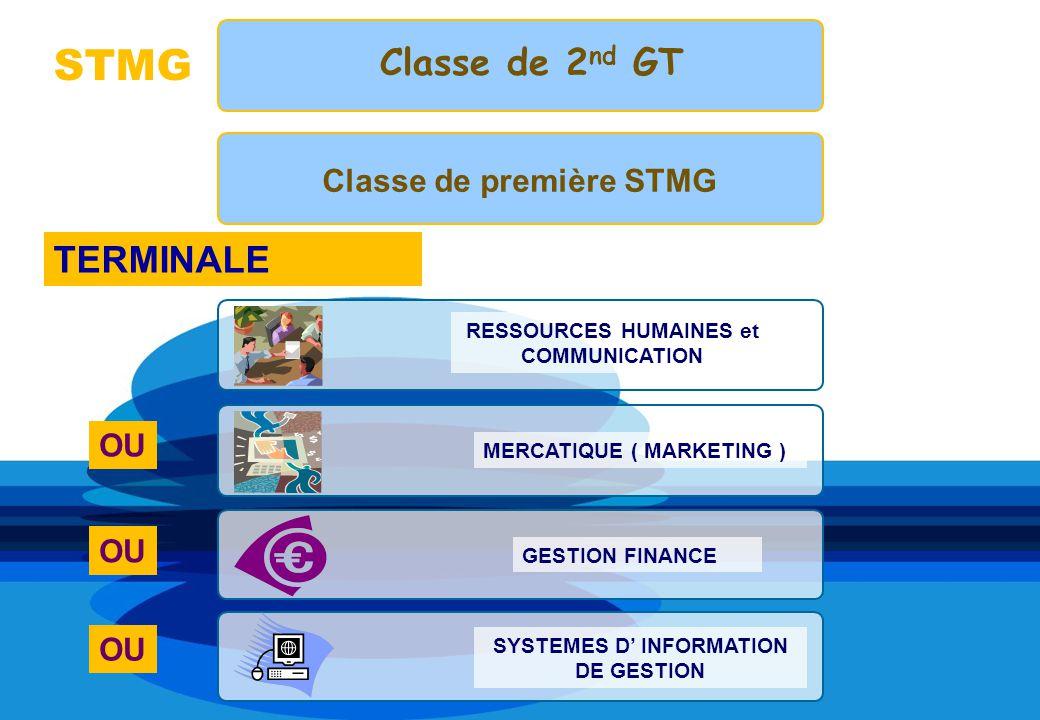 STMG Classe de 2nd GT TERMINALE Classe de première STMG OU OU OU