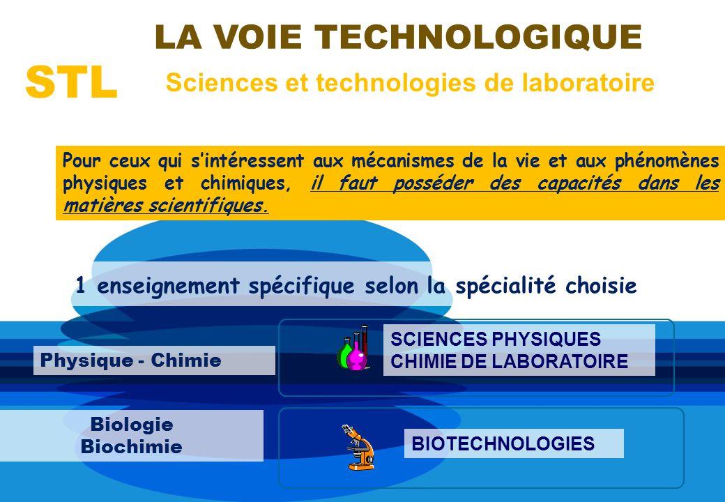 STL LA VOIE TECHNOLOGIQUE Sciences et technologies de laboratoire
