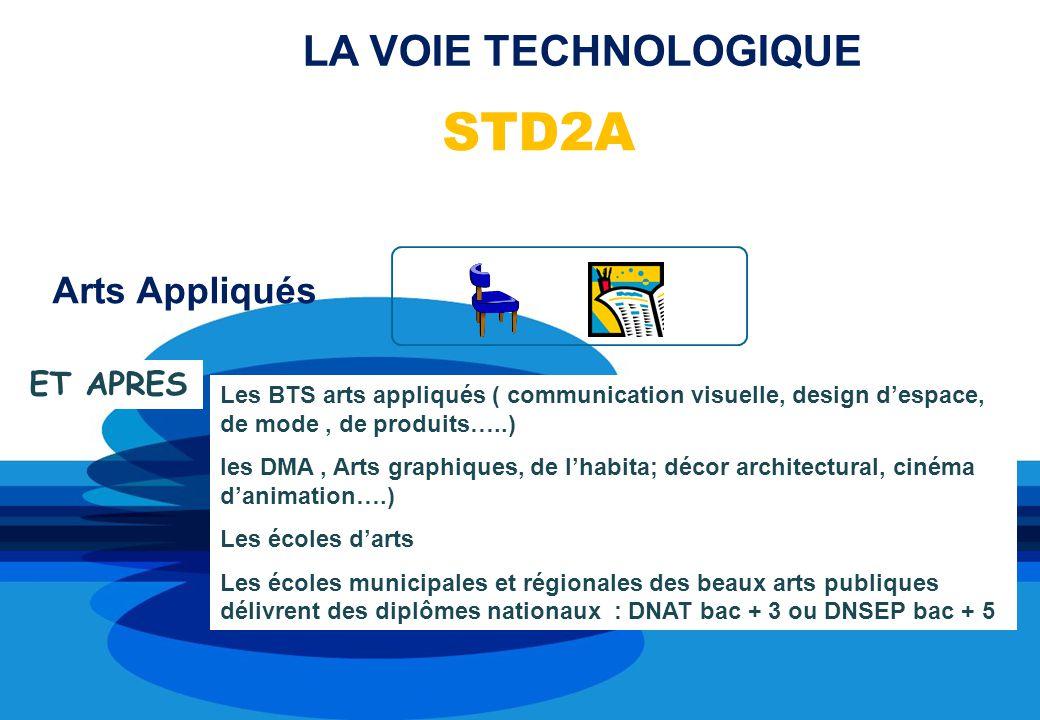 STD2A LA VOIE TECHNOLOGIQUE Arts Appliqués ET APRES